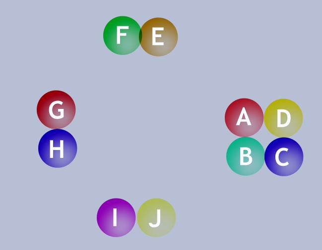 Game two color circle rotate - GSAP - GreenSock